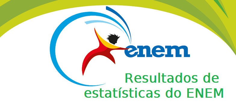 Resultados de Estatísticas do ENEM