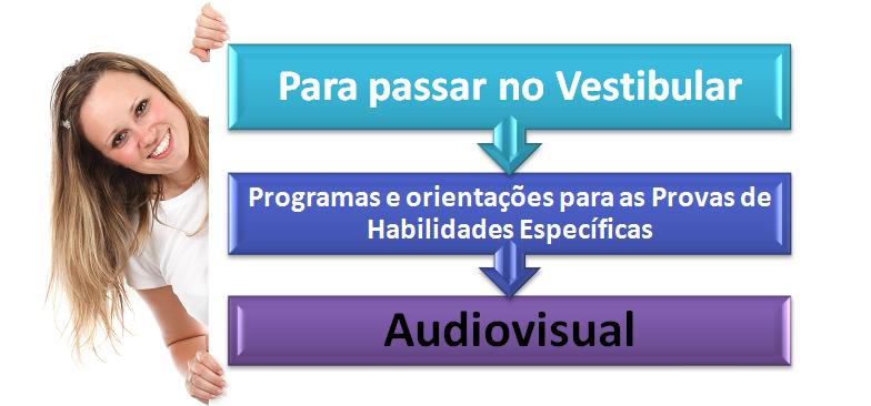 Orientações para Audiovisual, Para passar no Enem: Audiovisual