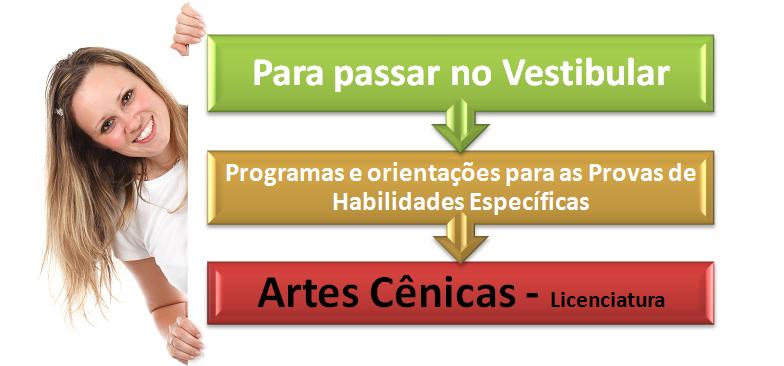 Licenciatura, Orientações para Artes Cênicas, Para passar no Vestibular