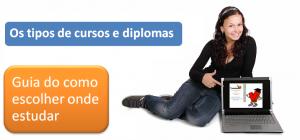 Guia de como escolher onde estudar - Os Tipos de Cursos e Diplomas enem vestibular