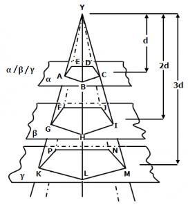 Matemática Geometria Diedros, Triângulos e Poliedros exercícios 1,2,3 enem vestibular