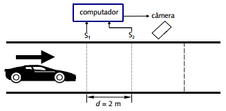 simulado por matéria de física 2 com 20 questões e gabarito. Esquema simplificado de dispositivo. Vestibulares