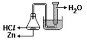 Simulado por matéria de Química com 20 questões e gabarito. Solução Aquosa de Hcl 1. Vestibular