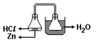 Simulado por matéria de Química com 20 questões e gabarito. Solução Aquosa de Hcl 3. Vestibular