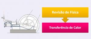 Transferência de Calor Revisão de Física por Vestibular1