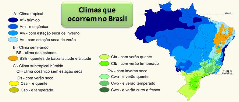 Climas que ocorrem no Brasil Revisão de Geografia por Vestibular1