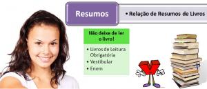 Relação de Resumos de Livros por Vestibular1