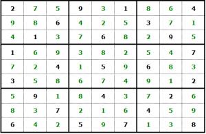 Sodoku teste sua lógica tabela final. Teste diversos no Vestibular1.
