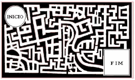 Teste de raciocínio com imagem - Quadro III. Vestibular e Enem