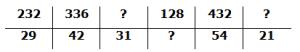 Teste de QI para iniciantes, quais números faltam?