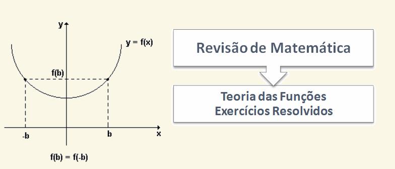 Exercícios Resolvidos da Teoria das Funções por Vestibular1