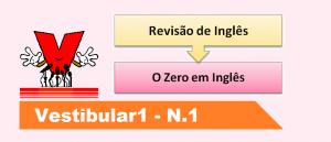 O Zero em Inglês Revisão de Inglês no Vestibular1