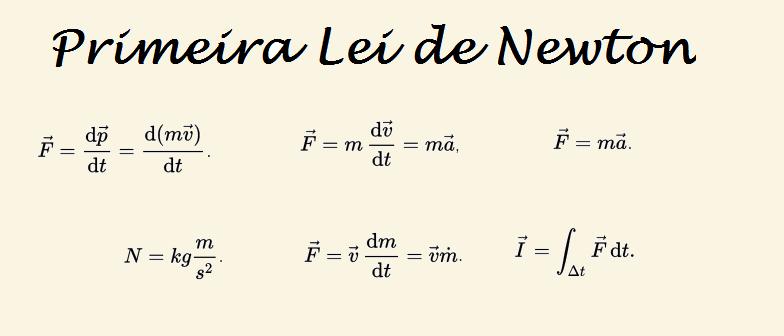 Primeira Lei de Newton por Vestibular1