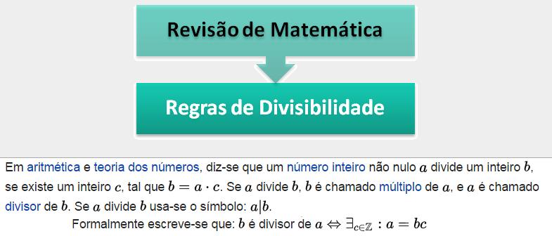 Regras de Divisibilidade Revisão de Matemática por Vestibular1