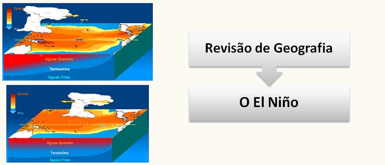 Revisão de Geografia: O El Niño por Vestibular1