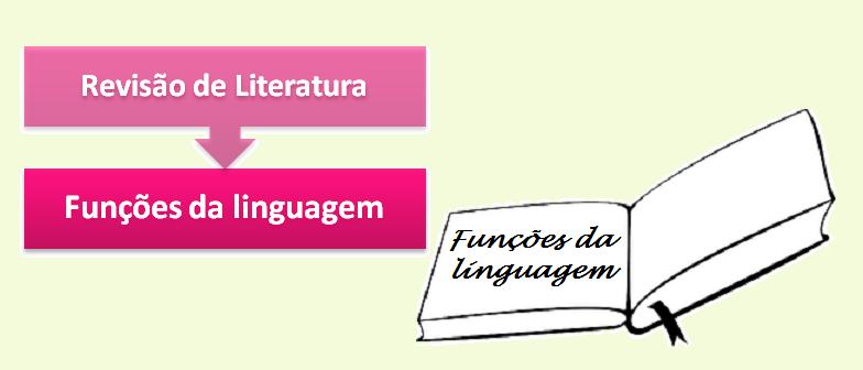 Revisão de Literatura: Funções de Linguagem por Vestibular1