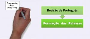 Português: Processos de Formação de Palavras por Vestibular1