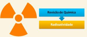 Revisão de Química: Radioatividade por Vestibular1