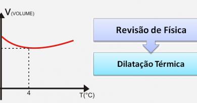 Dilatação Térmica Revisão de Física Vestibular1