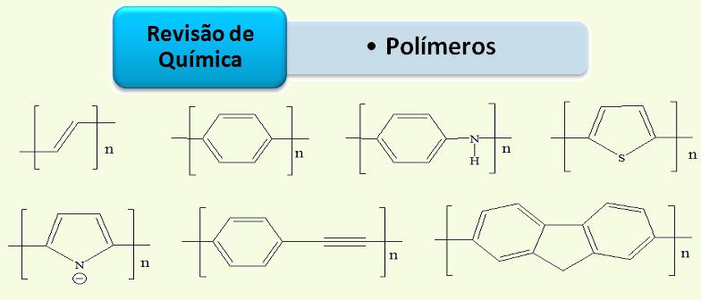 Polímeros Revisão de Química Vestibular1