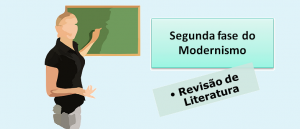 Segunda fase do Modernismo Literatura por Vestibular1
