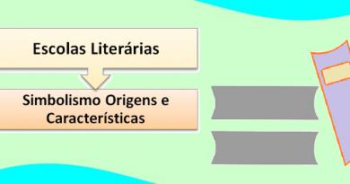 Simbolismo Origens e Características Literatura Vestibular1