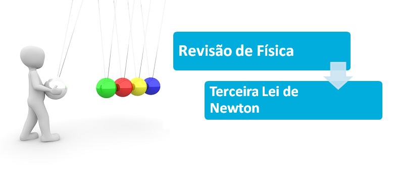 Terceira Lei de Newton Física por Vestibular1