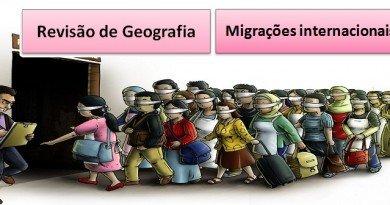 Migrações internacionais Geografia Enem