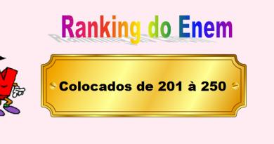 Ranking do Enem Colocados de 201 à 250 por Vestibular1