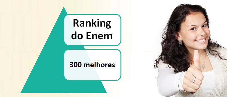 Ranking do Enem por Vestibular1