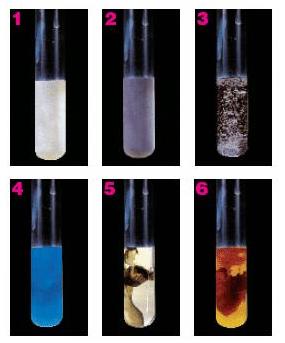 Revisão de Química Reações inorgânicas e Tabela de Solubilidade. Vestibular1