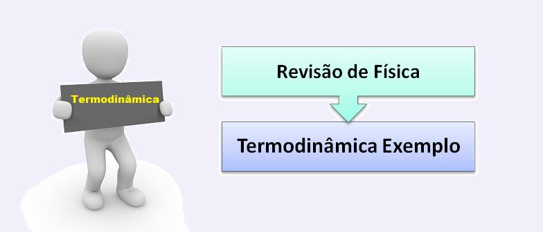 Termodinâmica Exemplo Revisão de Física Vestibular1