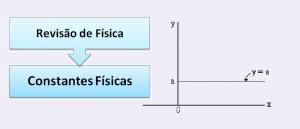 Constantes Físicas Física Vestibular1