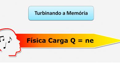 Física Carga Q = ne Música Vestibular1