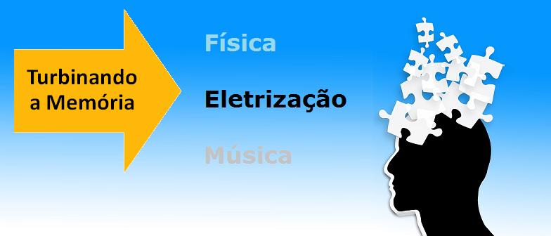Física Eletrização Música Vestibular1