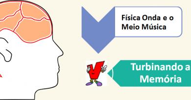 Física Onda e o Meio Música Vestibular1