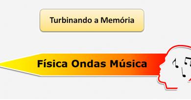 Física Ondas Música Vestibular1
