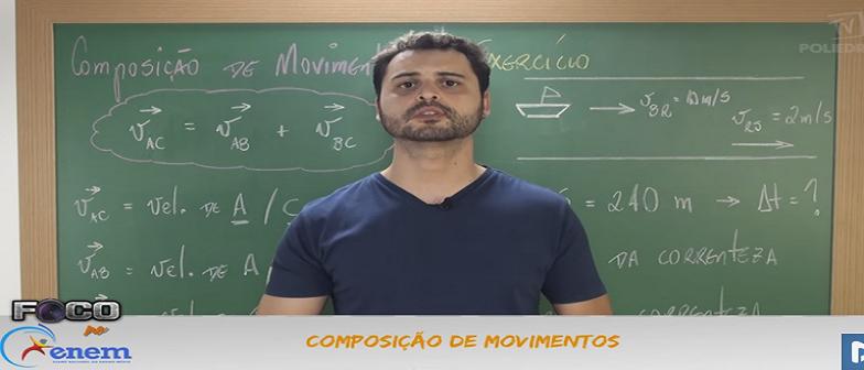 Física Vídeo Aula 09 Composição de Movimentos. Vestibular1