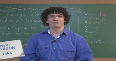 Física Vídeo Aula 11 Luz e Cores. Enem