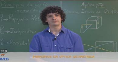 Física Vídeo Aula 12 Princípios da Óptica Geométrica. Vestibular1