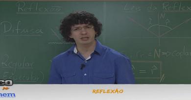 Física Vídeo Aula 15 Reflexão. Vestibular
