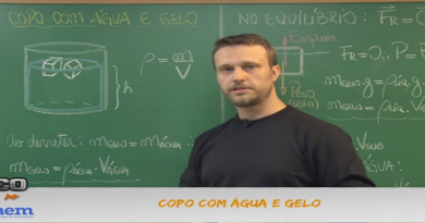 Física Vídeo Aula 19 Copo com água e gelo. Vestibular1
