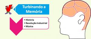 História Revolução Industrial Música Vestibular1