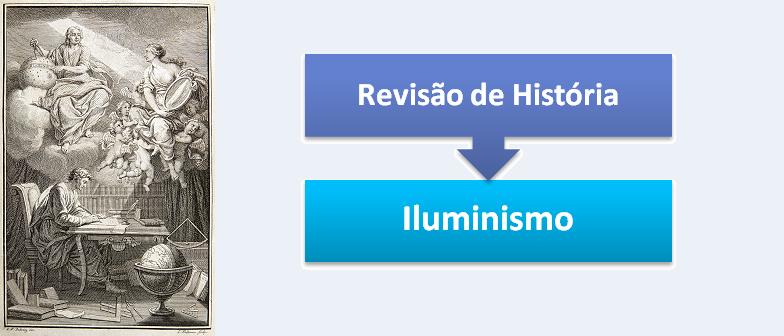Revisão de História: Iluminismo Vestibular1