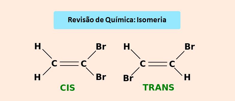 Isomeria Revisão de Química Vestibular1