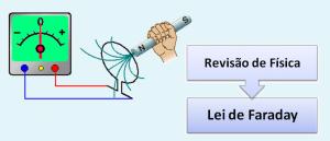 Lei de Faraday Revisão de Física Vestibular1