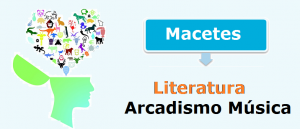Literatura Arcadismo Música Vestibular1