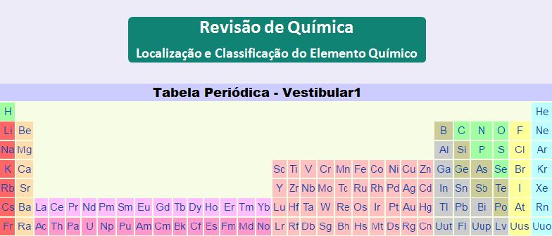 Localização e Classificação do Elemento Químico Vestibular1