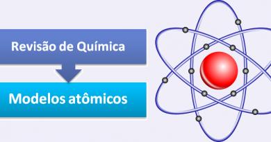 Modelos atômicos Revisão de Química Vestibular1