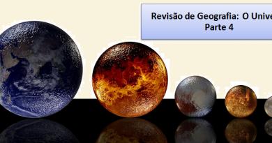 O Universo parte 4 Revisão de Geografia Vestibular1